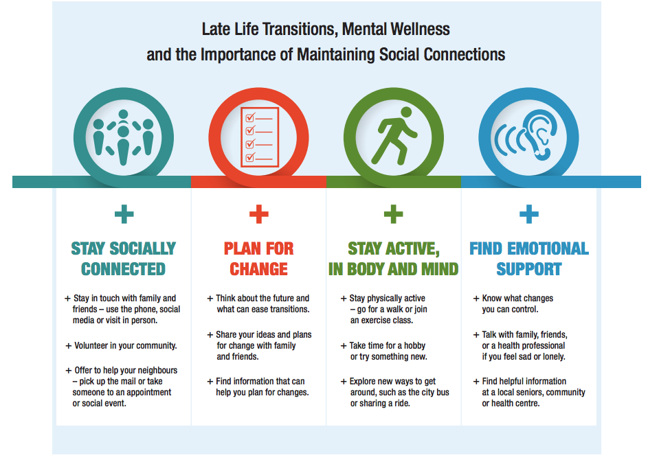 Late Life Transitions, Mental Wellness and the Importance of Maintaining Social Connections